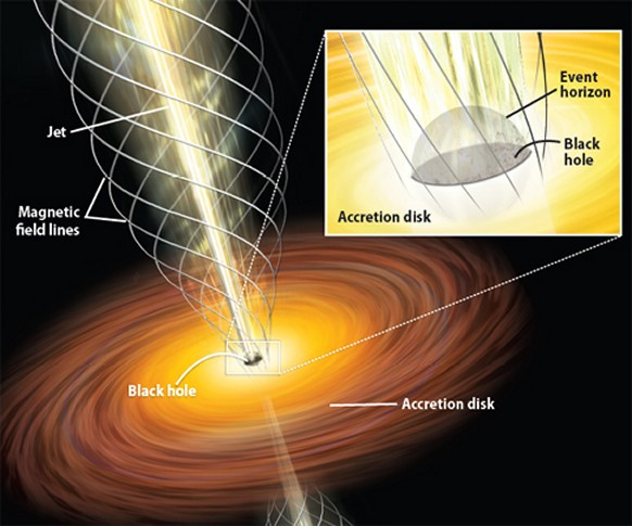 Event horizon and accretion disk of a black hole - click for larger version