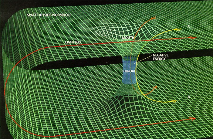 A wormhole is a theoretical short-cut between distant regions of space-time - click for larger version