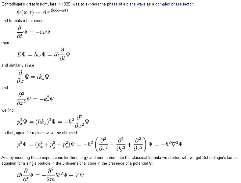 A small part of the derivation for Schr�dinger's equation of quantum mechanics - click for larger version