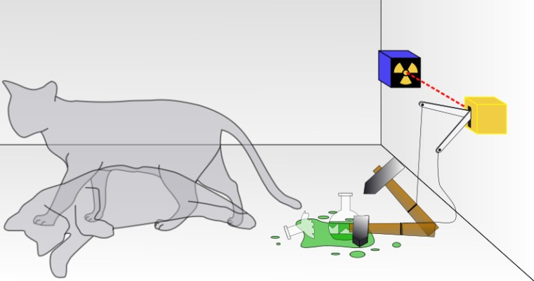 Artist's impression of Schrödinger's Cat thought experiment - click for larger version