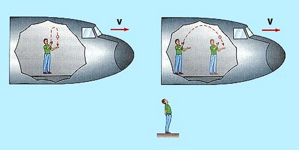 tossing a ball aboard an